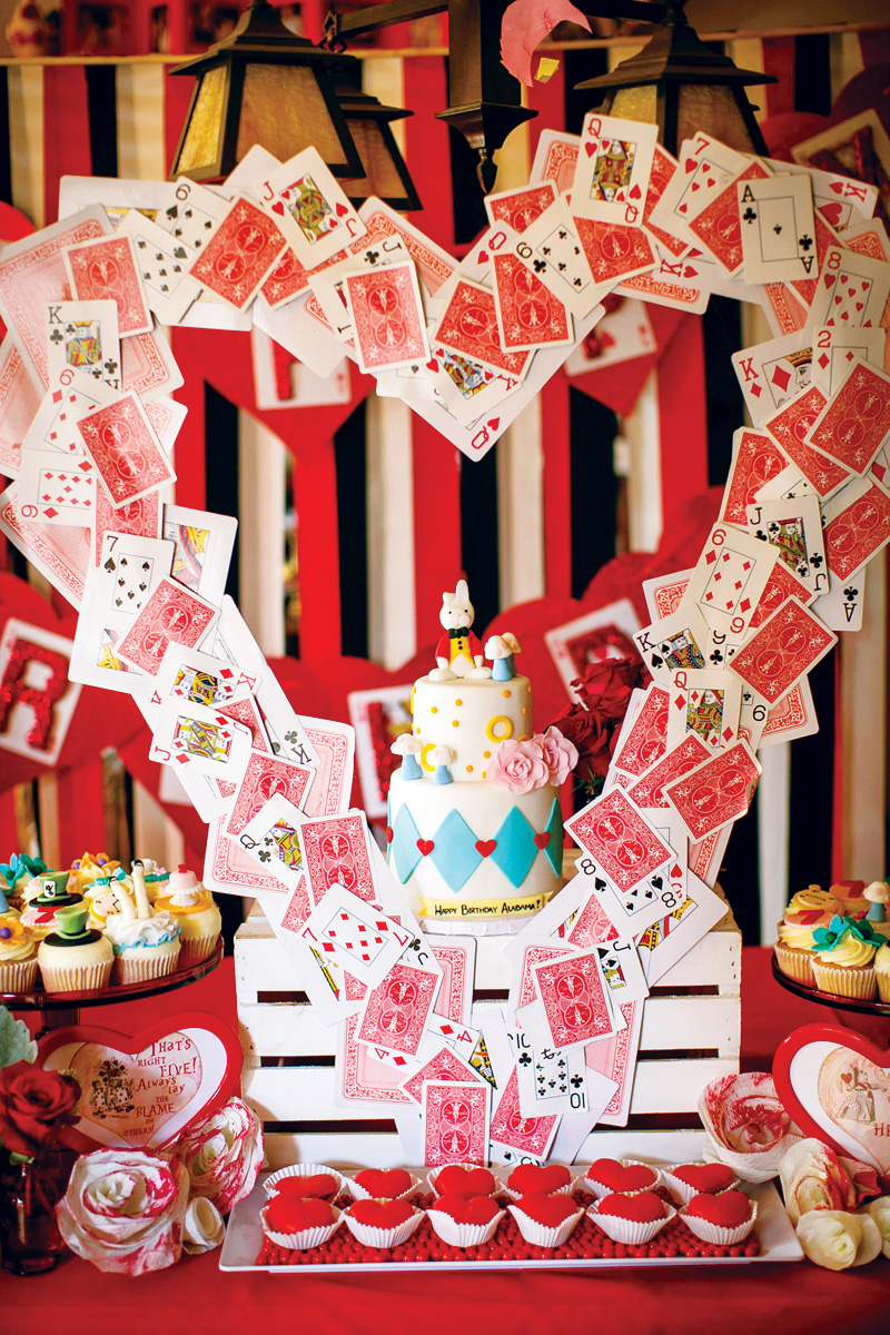 alice-in-wonderland-party cake & Alice in Wonderland Birthday Party